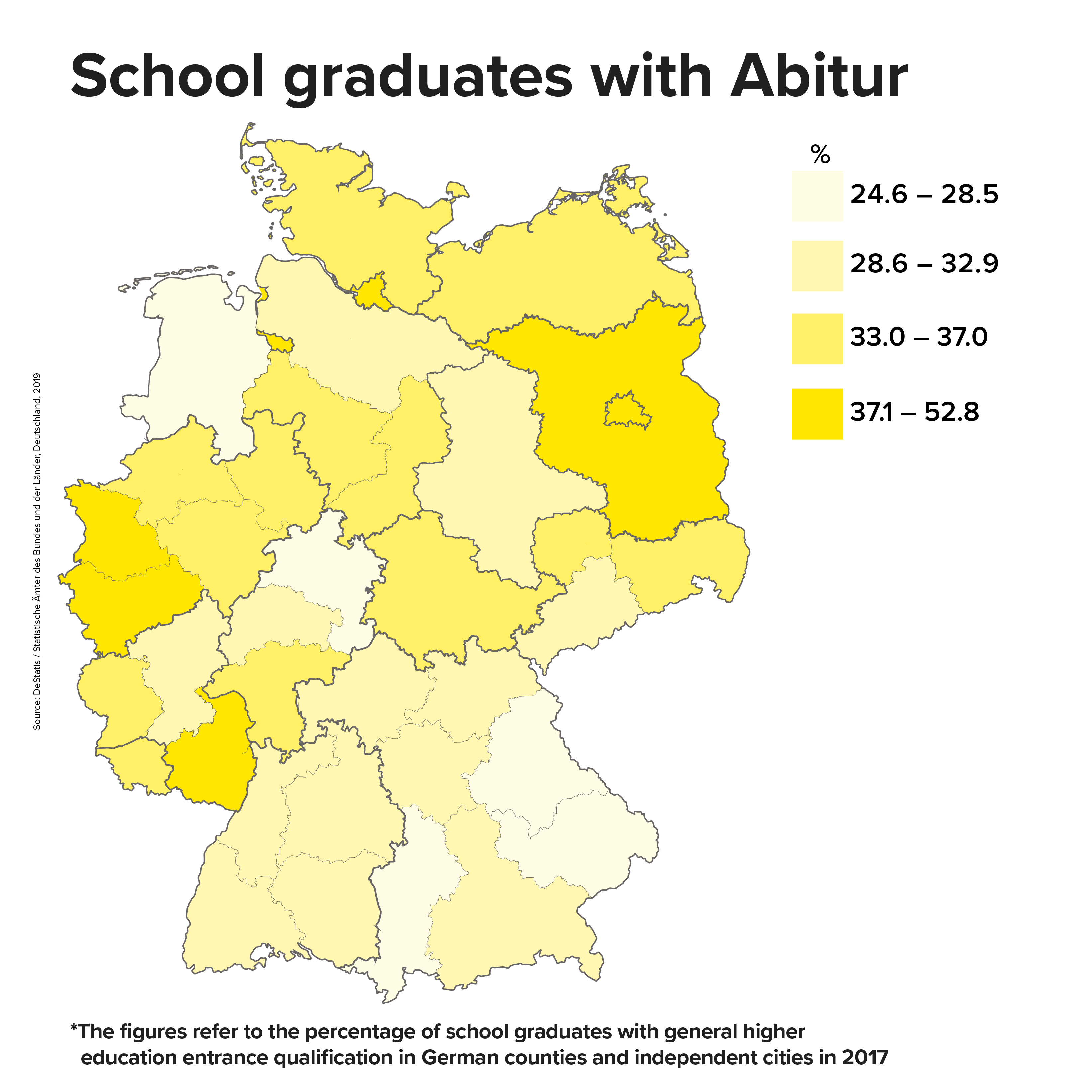 Germany: school graduates with Abitur