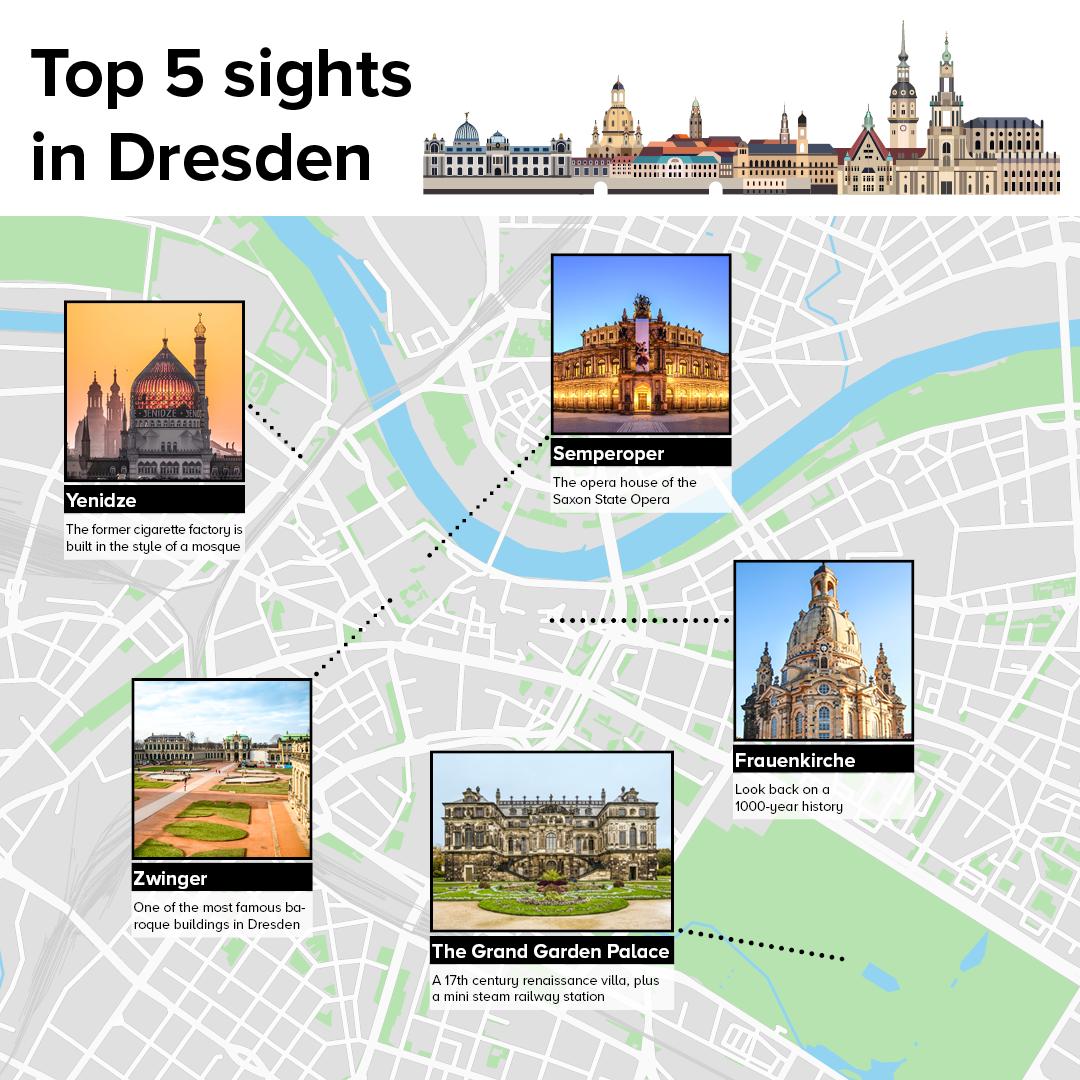 Top 5 sights in Dresden: Frauenkirche, Semperoper, Zwinger, The Grand Garden Palace, Yenidze