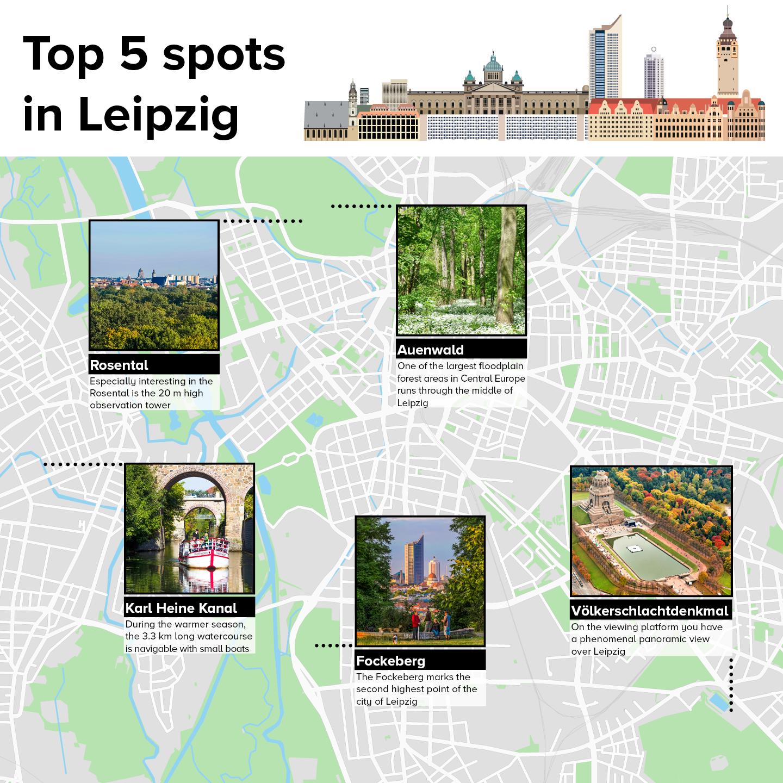 Top 5 Spots in Leipzig: Rosental, Auenwald, Karl Heine Kanal, Fockeberg, Völkerschlachtdenkmal