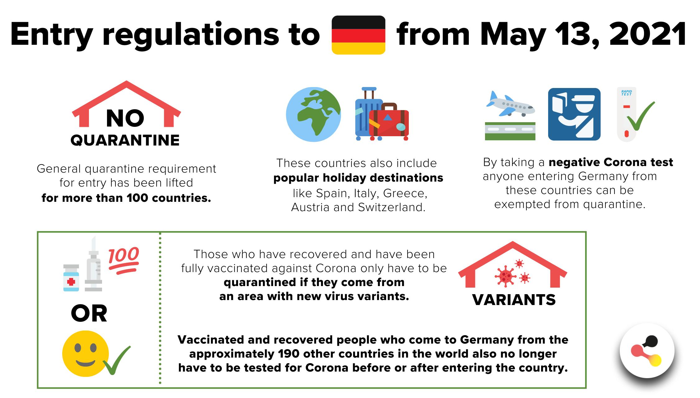 Coronavirus in Germany