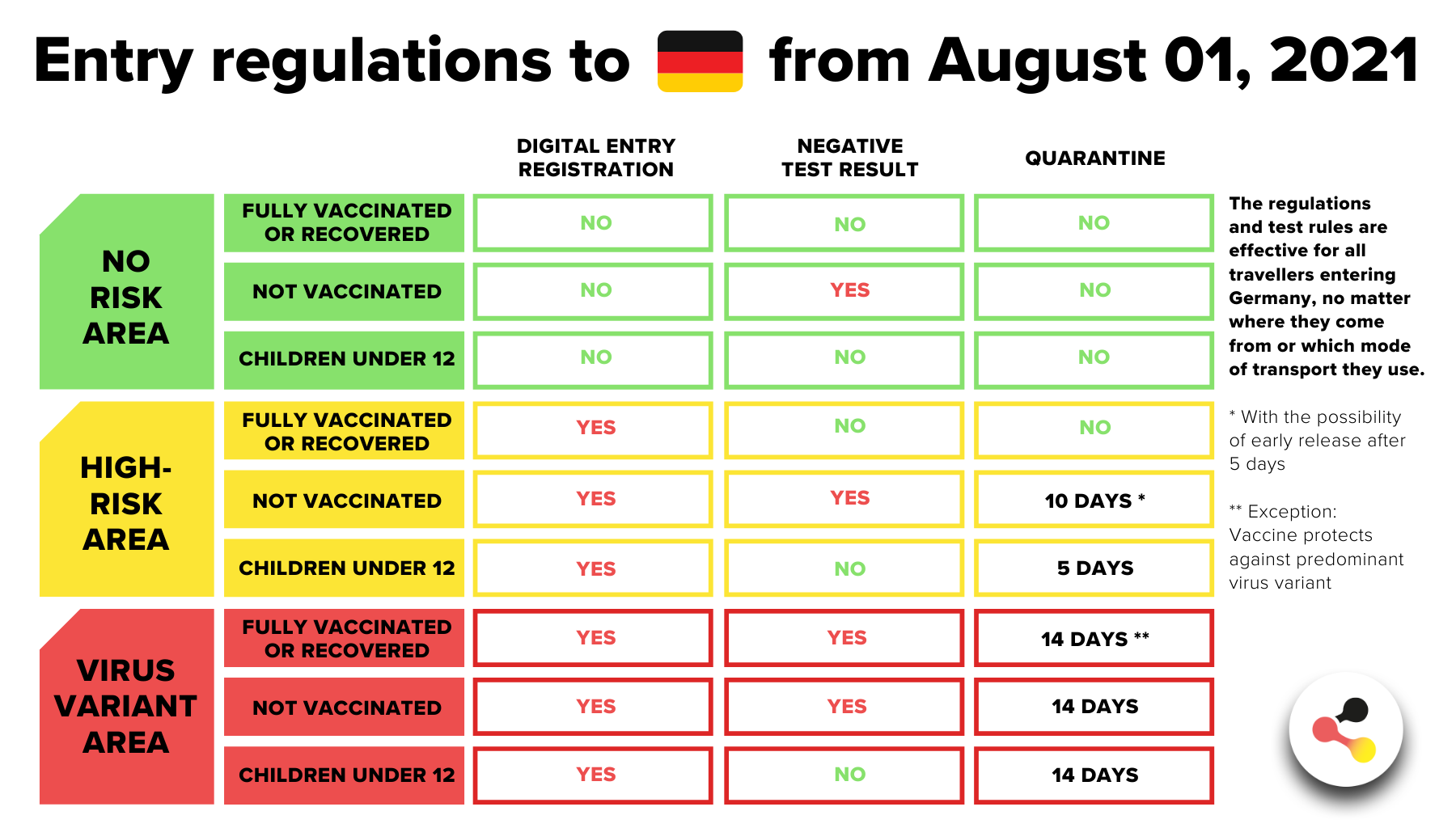 Corona Germany Measures of the Federal Government