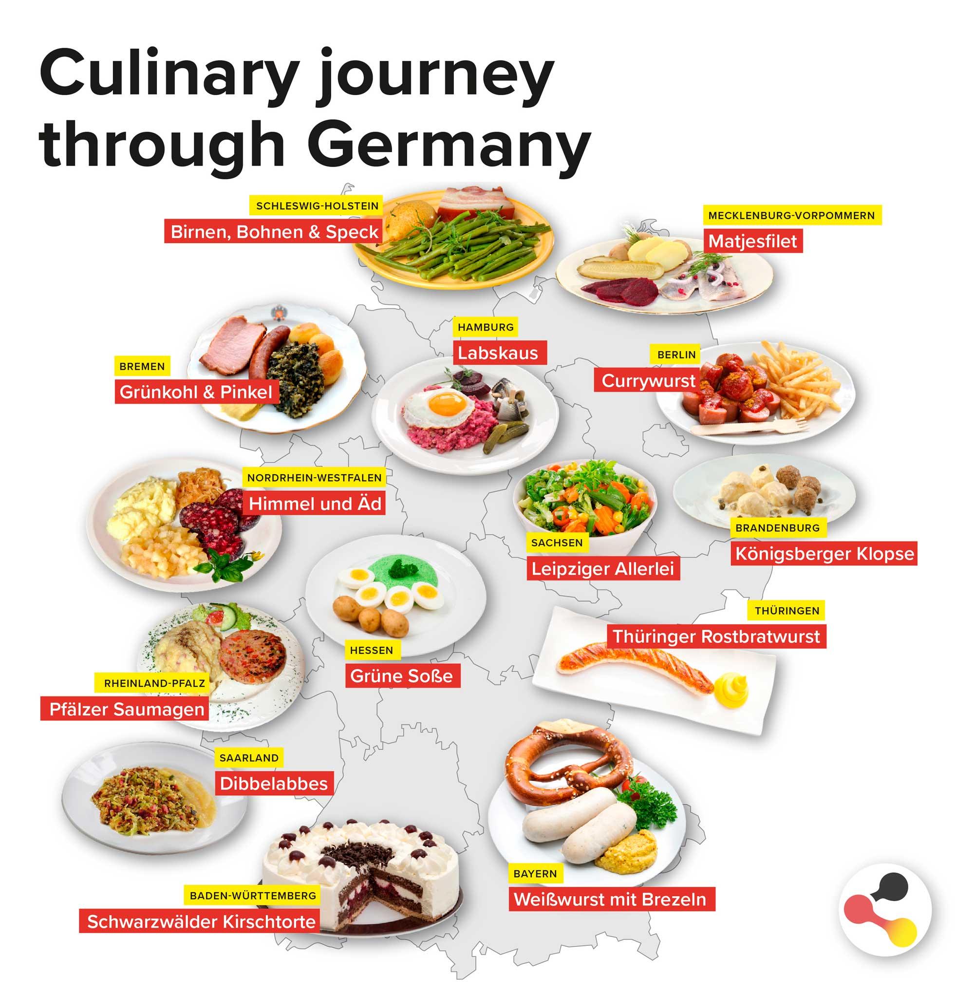 deutschland de - Your link to Germany