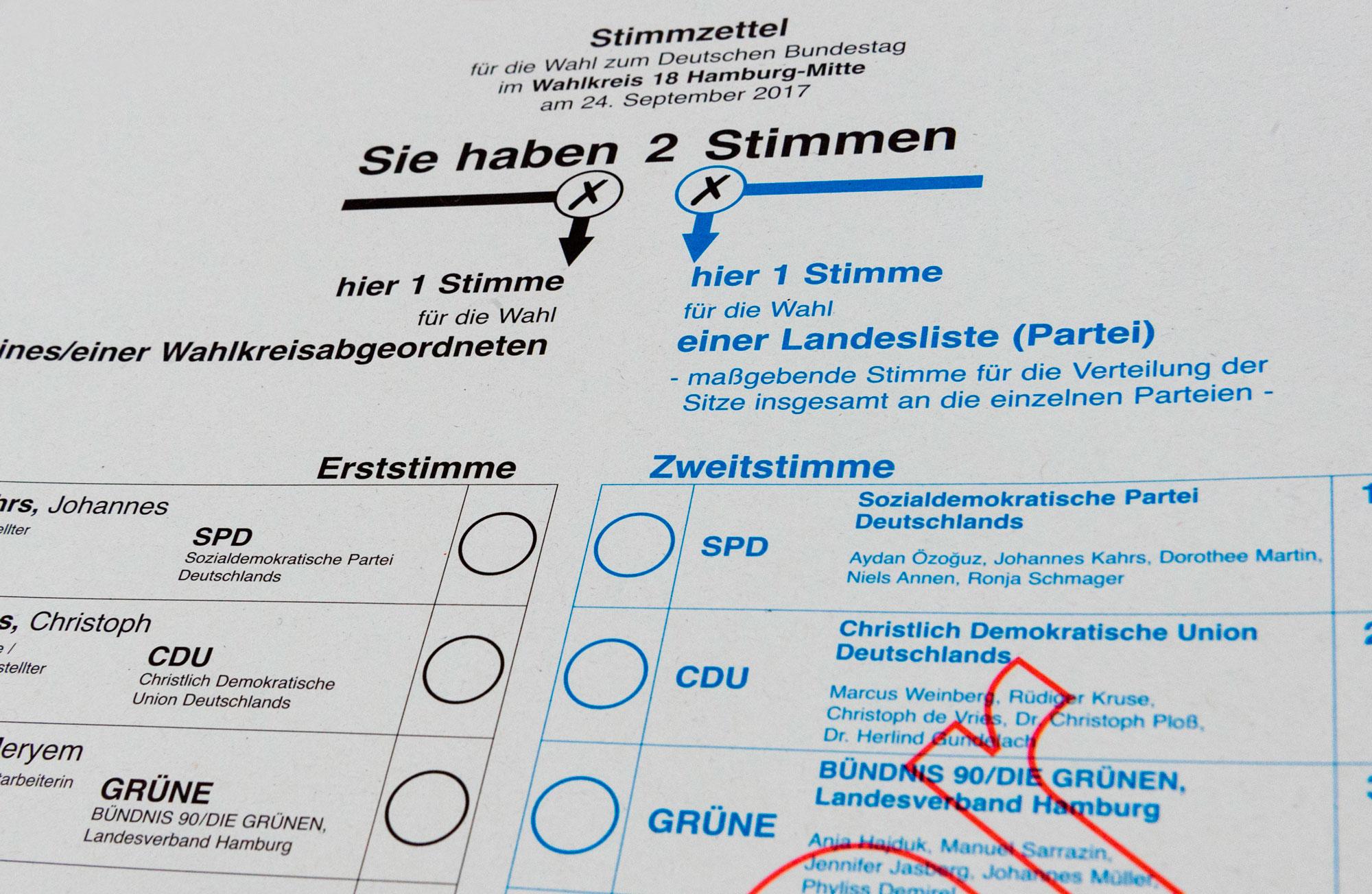 Online Wahlen Deutschland