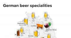 German Beer specialities