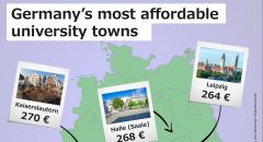 Germany's most affordable university towns