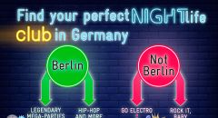 Find your perfect nightlife club in Germany
