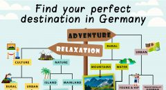 Find your perfect destination in Germany
